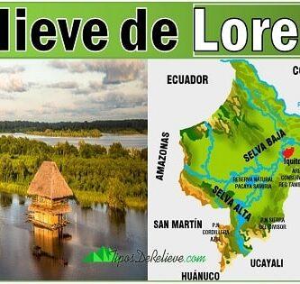 geografia de loreto