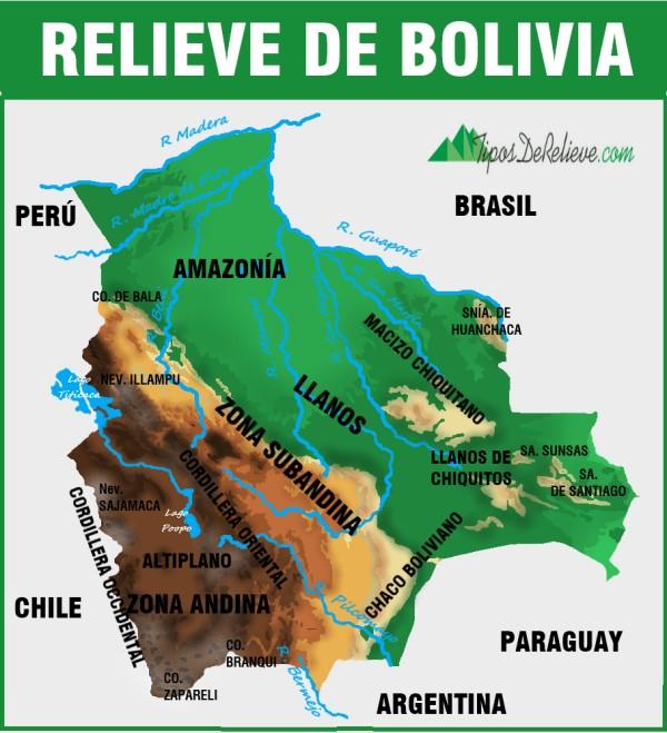 geografia de bolivia